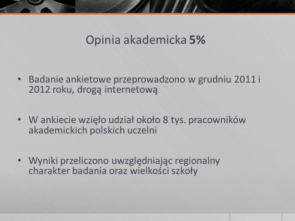Opinia akademicka 5% Badanie ankietowe przeprowadzono w grudniu 2011 i 2012 roku, drogą internetową W ankiecie wzięło udział około 8 tys. pracowników