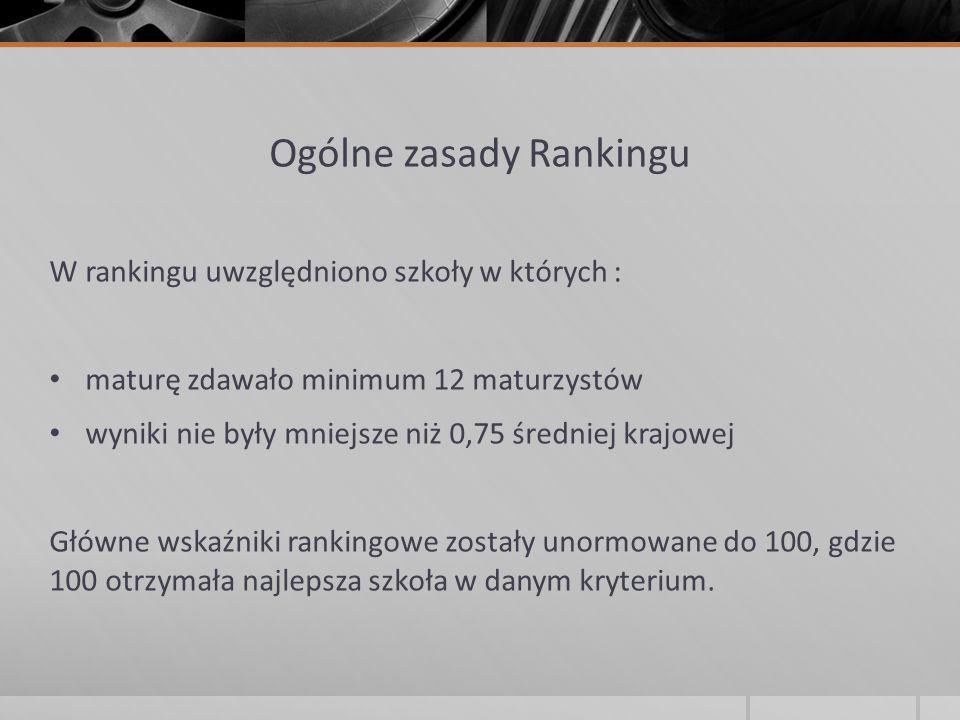 Ogólne zasady Rankingu W rankingu uwzględniono szkoły w których : maturę zdawało minimum 12 maturzystów wyniki nie były mniejsze niż 0,75 średniej kra