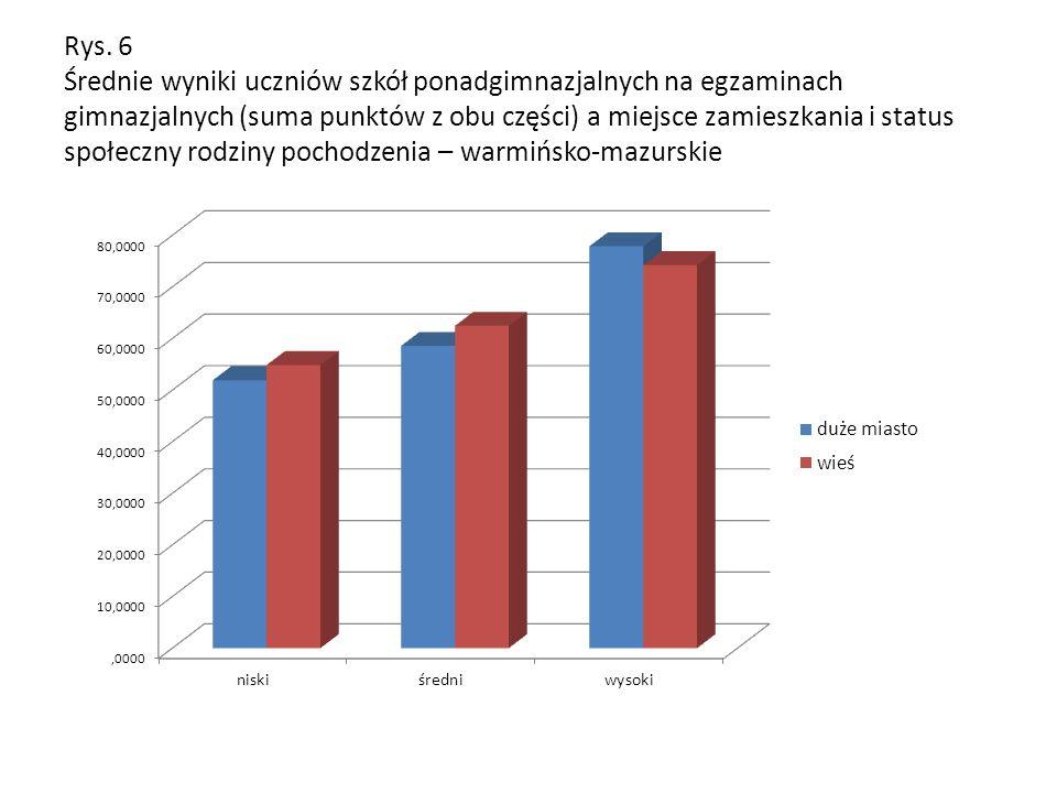 Rys. 6 Średnie wyniki uczniów szkół ponadgimnazjalnych na egzaminach gimnazjalnych (suma punktów z obu części) a miejsce zamieszkania i status społecz