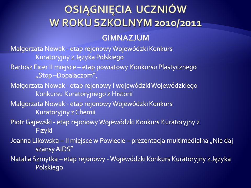 GIMNAZJUM Małgorzata Nowak - etap rejonowy Wojewódzki Konkurs Kuratoryjny z Języka Polskiego Bartosz Ficer II miejsce – etap powiatowy Konkursu Plasty