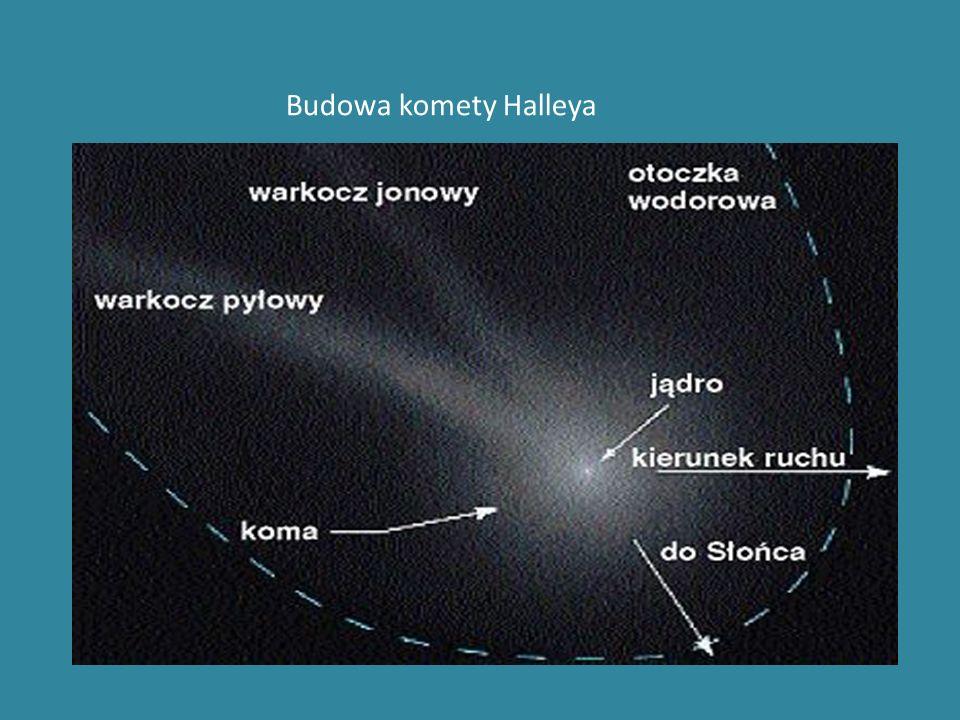 Budowa komety Halleya