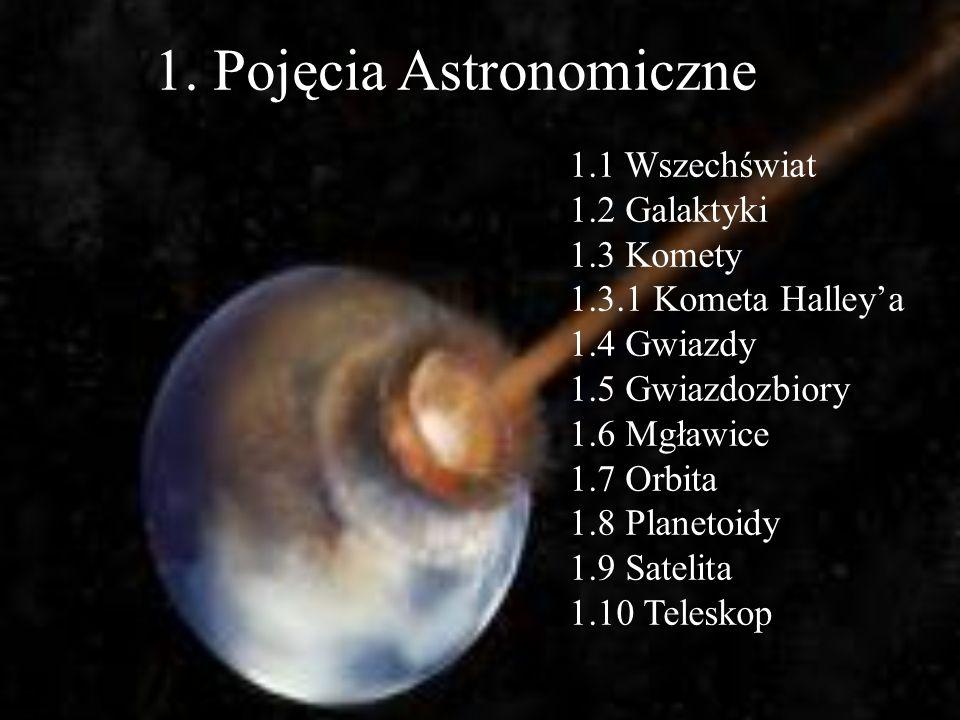 1.1 Wszechświat Wszechświat to wszystko, co istnieje - materia, przestrzeń, energia i czas.