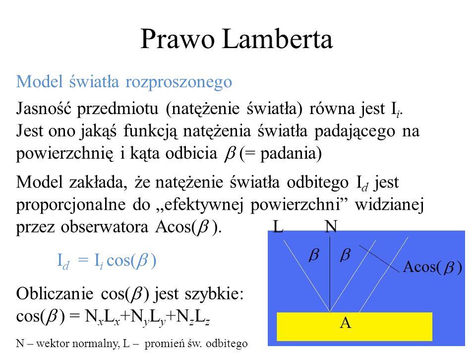 Prawo Lamberta Model światła rozproszonego Jasność przedmiotu (natężenie światła) równa jest I i. Jest ono jakąś funkcją natężenia światła padającego
