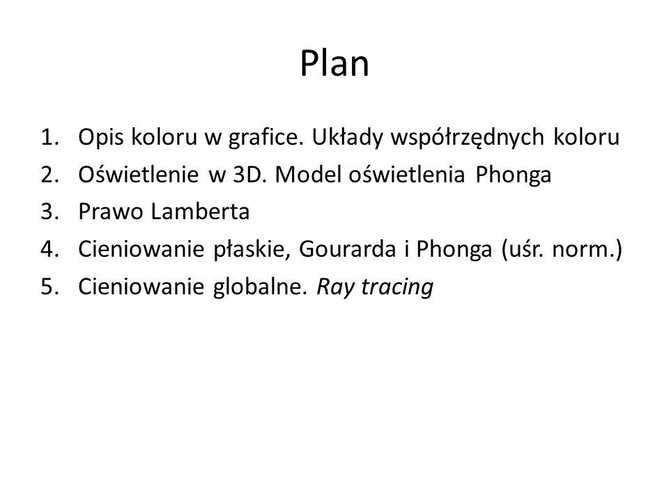 Plan 1.Opis koloru w grafice. Układy współrzędnych koloru 2.Oświetlenie w 3D. Model oświetlenia Phonga 3.Prawo Lamberta 4.Cieniowanie płaskie, Gourard