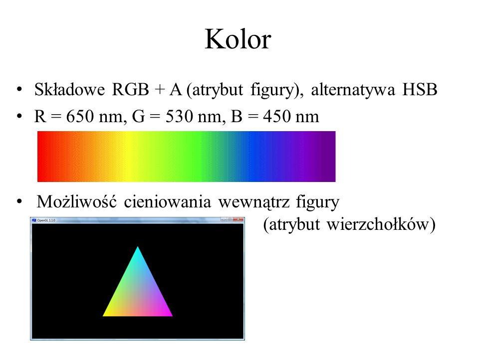 Kolor Składowe RGB + A (atrybut figury), alternatywa HSB R = 650 nm, G = 530 nm, B = 450 nm Możliwość cieniowania wewnątrz figury (atrybut wierzchołkó