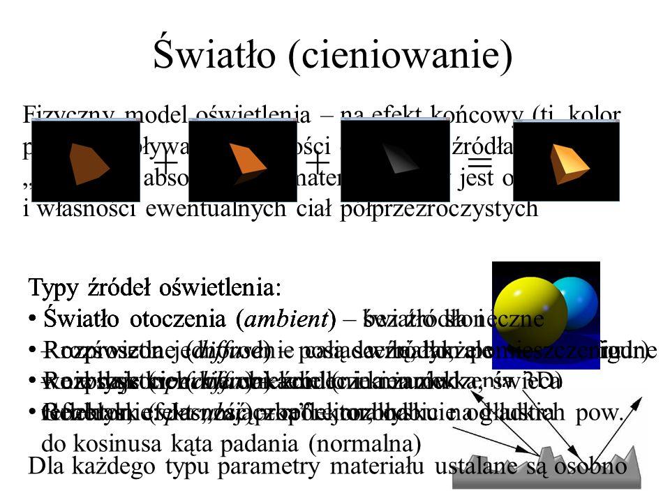 Fizyczny model oświetlenia – na efekt końcowy (tj. kolor piksela) wpływają własności emisyjne źródła światła, własności absorpcyjne materiału, który j