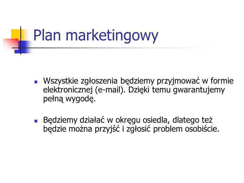 Plan marketingowy Wszystkie zgłoszenia będziemy przyjmować w formie elektronicznej (e-mail). Dzięki temu gwarantujemy pełną wygodę. Będziemy działać w