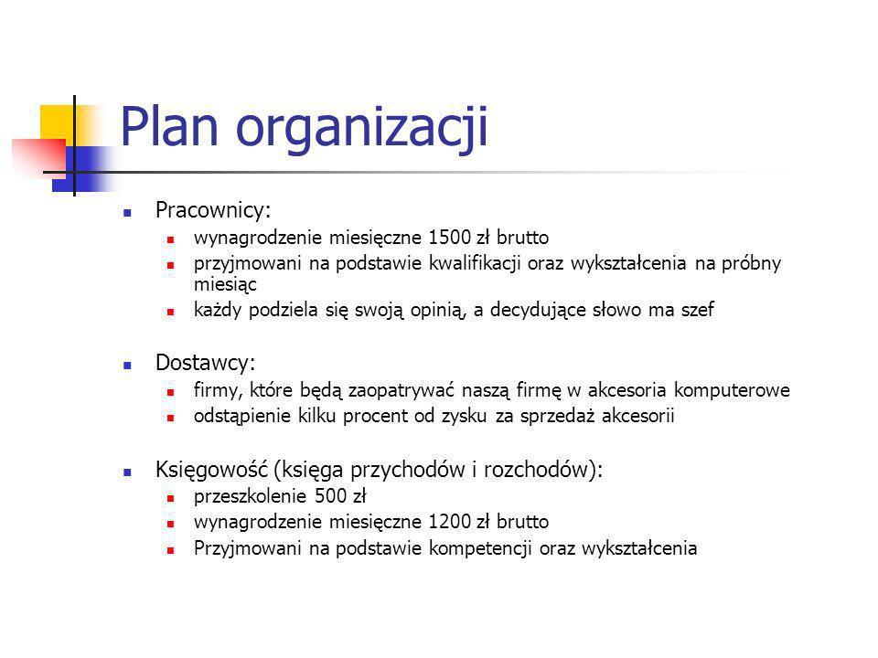 Plan organizacji Pracownicy: wynagrodzenie miesięczne 1500 zł brutto przyjmowani na podstawie kwalifikacji oraz wykształcenia na próbny miesiąc każdy