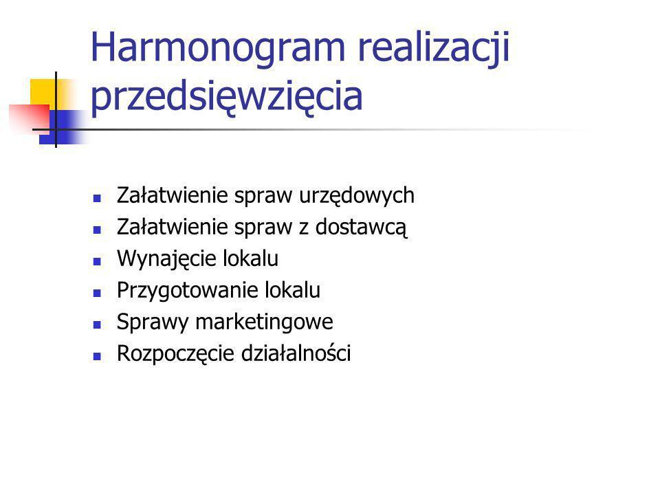 Harmonogram realizacji przedsięwzięcia Załatwienie spraw urzędowych Załatwienie spraw z dostawcą Wynajęcie lokalu Przygotowanie lokalu Sprawy marketin