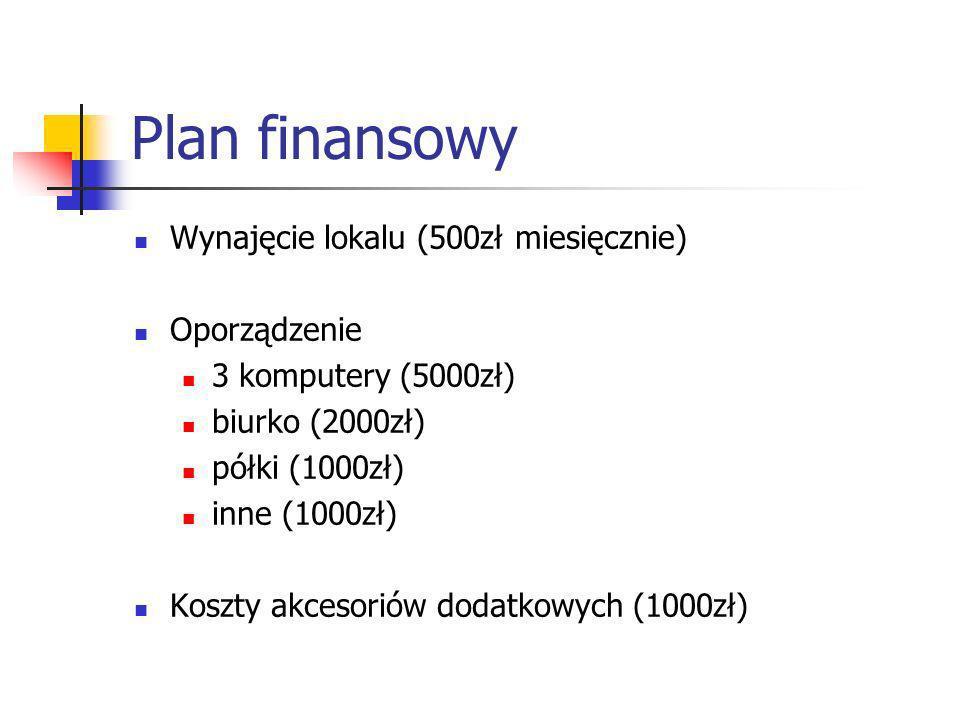 Plan finansowy Wynajęcie lokalu (500zł miesięcznie) Oporządzenie 3 komputery (5000zł) biurko (2000zł) półki (1000zł) inne (1000zł) Koszty akcesoriów d