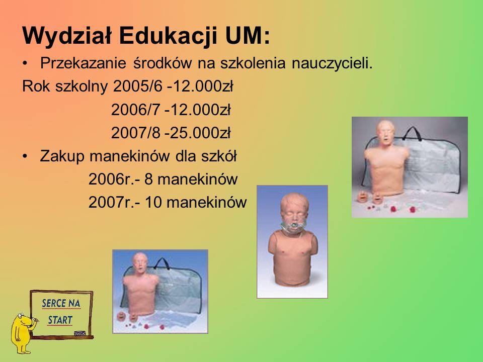 Wydział Edukacji UM: Przekazanie środków na szkolenia nauczycieli.
