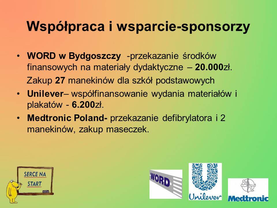 Współpraca i wsparcie-sponsorzy WORD w Bydgoszczy -przekazanie środków finansowych na materiały dydaktyczne – 20.000zł.