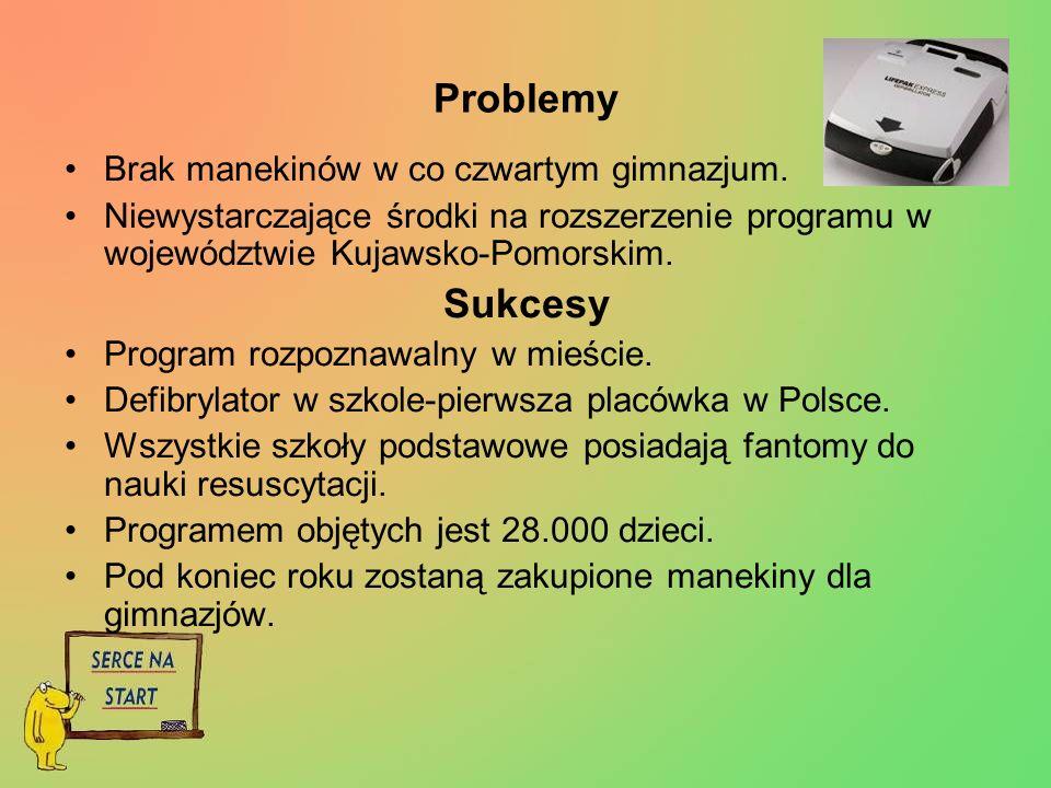 Problemy Brak manekinów w co czwartym gimnazjum.