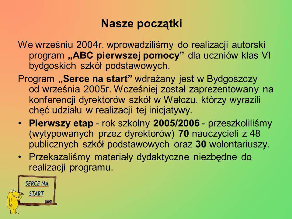 Nasze początki We wrześniu 2004r.