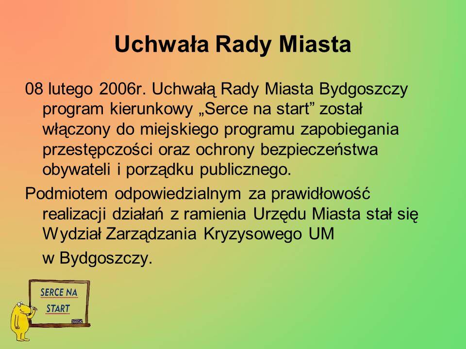Uchwała Rady Miasta 08 lutego 2006r.