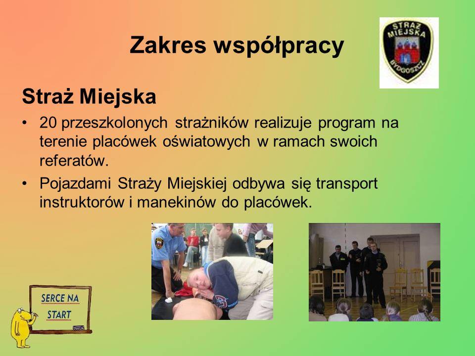 Zakres współpracy Straż Miejska 20 przeszkolonych strażników realizuje program na terenie placówek oświatowych w ramach swoich referatów.