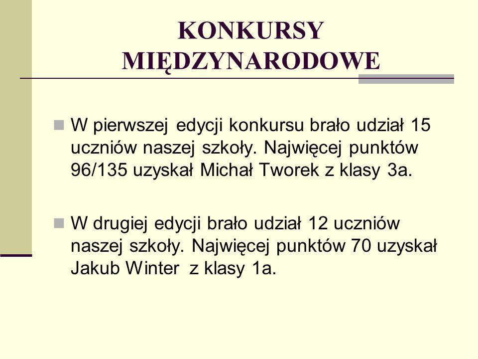KONKURSY MIĘDZYNARODOWE W pierwszej edycji konkursu brało udział 15 uczniów naszej szkoły. Najwięcej punktów 96/135 uzyskał Michał Tworek z klasy 3a.