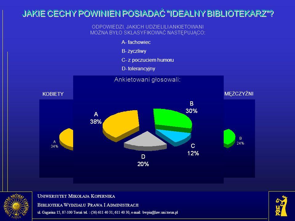 JAKIE CECHY POWINIEN POSIADAĆ IDEALNY BIBLIOTEKARZ .
