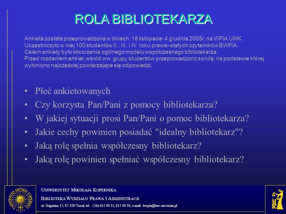 Płeć ankietowanych Czy korzysta Pan/Pani z pomocy bibliotekarza.