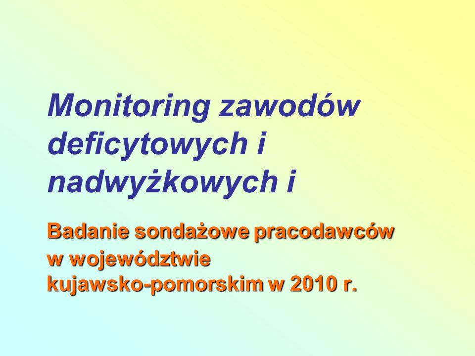 Monitoring zawodów deficytowych i nadwyżkowych i Badanie sondażowe pracodawców w województwie kujawsko-pomorskim w 2010 r.