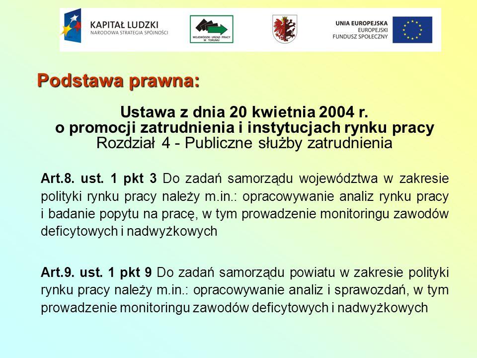 Podstawa prawna: Ustawa z dnia 20 kwietnia 2004 r. o promocji zatrudnienia i instytucjach rynku pracy Rozdział 4 - Publiczne służby zatrudnienia Art.8