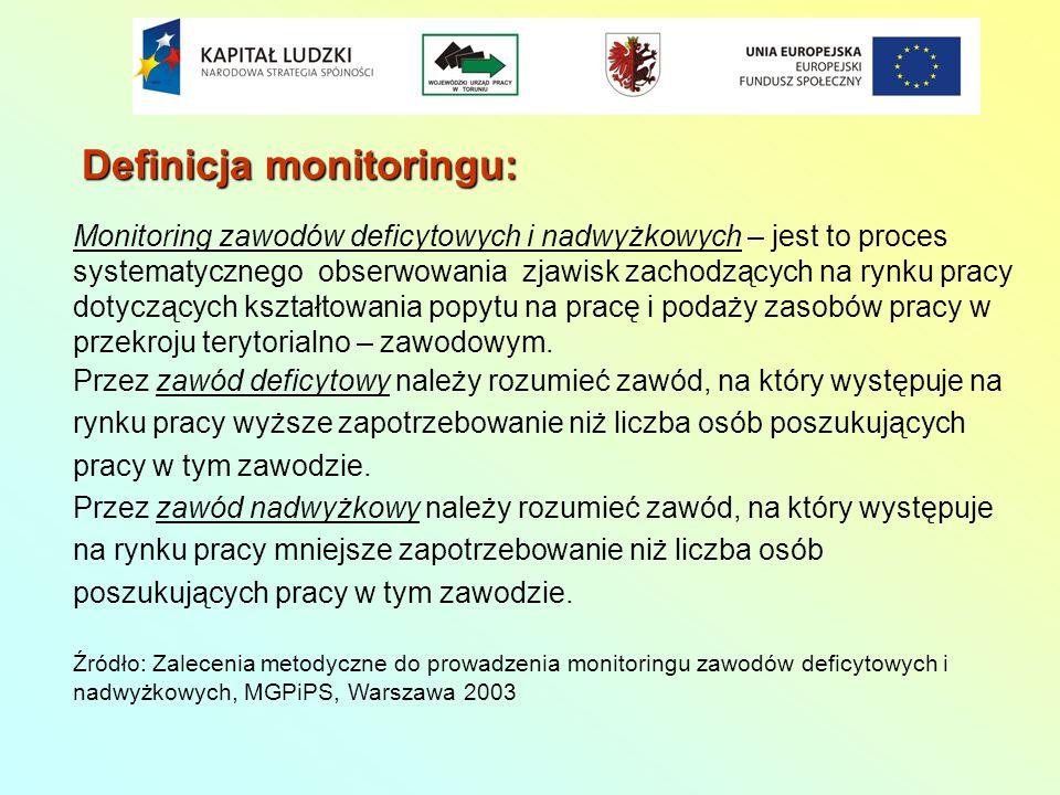 Definicja monitoringu: Monitoring zawodów deficytowych i nadwyżkowych – jest to proces systematycznego obserwowania zjawisk zachodzących na rynku prac