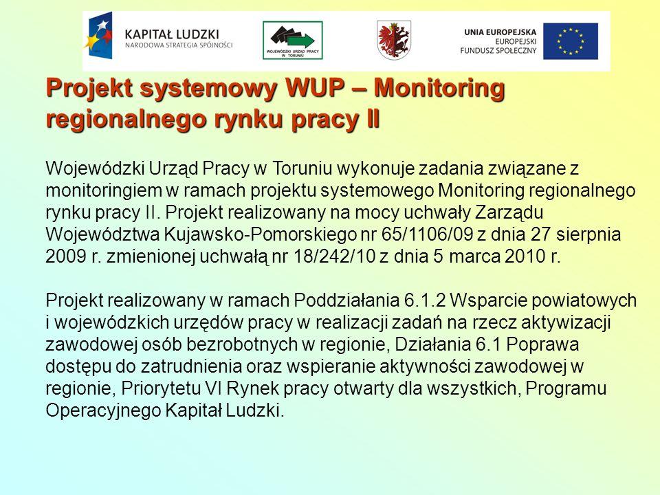 Projekt systemowy WUP – Monitoring regionalnego rynku pracy II Wojewódzki Urząd Pracy w Toruniu wykonuje zadania związane z monitoringiem w ramach pro