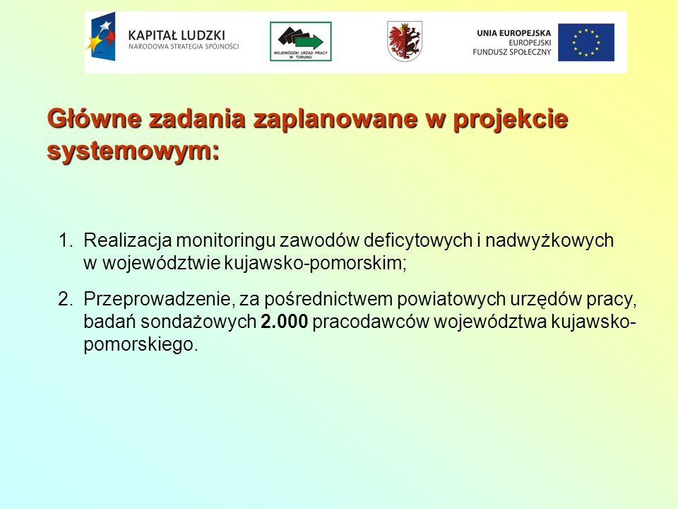 Główne zadania zaplanowane w projekcie systemowym: 1.Realizacja monitoringu zawodów deficytowych i nadwyżkowych w województwie kujawsko-pomorskim; 2.P