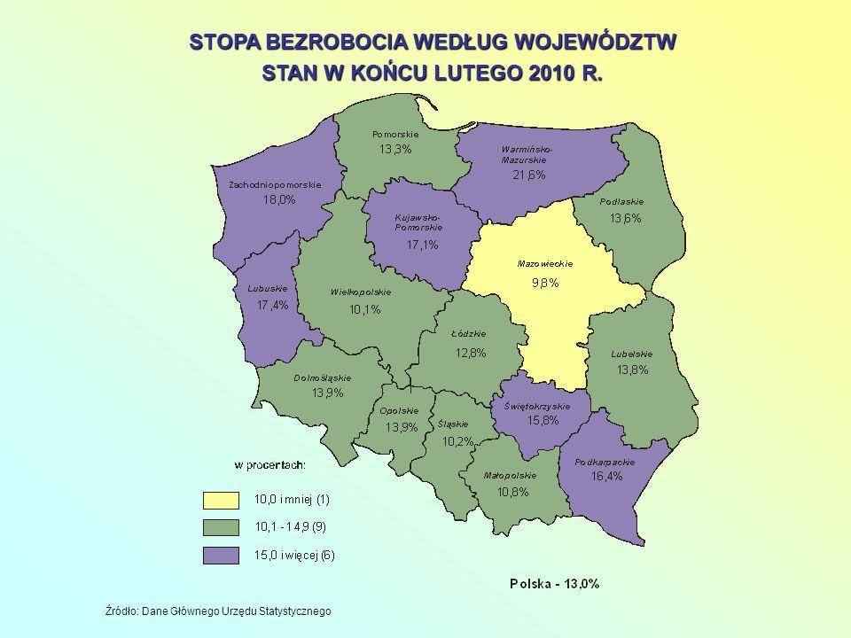 Osie priorytetowe Regionalnego Programu Operacyjnego Województwa Kujawsko-Pomorskiego na lata 2007-2013: Wkład EFRR 1.Rozwój infrastruktury technicznej 238 701 959 /25,1% 2.Zachowanie i racjonalne użytkowanie środowiska 117 924 474 /12,45% 3.Rozwój infrastruktury społecznej 123 630 496 /13,0% 4.Rozwój infrastruktury społeczeństwa informacyjnego 57 060 229 /6,0% 5.Wzmocnienie konkurencyjności przedsiębiorstw 252 016 012 /26,5% 6.Wsparcie rozwoju turystyki 47 550 191 /5,0% 7.Wspieranie przemian w miastach i w obszarach wymagających odnowy 85 590 344 /9,0% 8.Pomoc techniczna 28 530 115 /3,0% 951,0 mln /100,0%