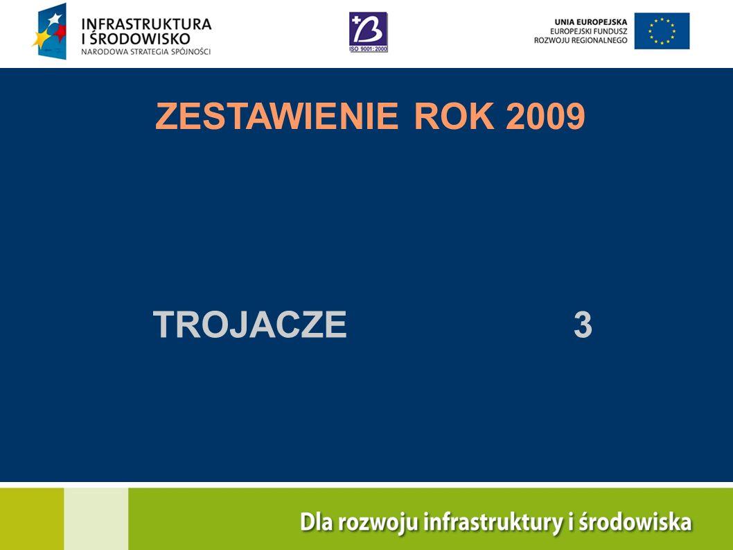 ZESTAWIENIE ROK 2009 PORODY PRZEDWCZESNE 1213 (5,67%)