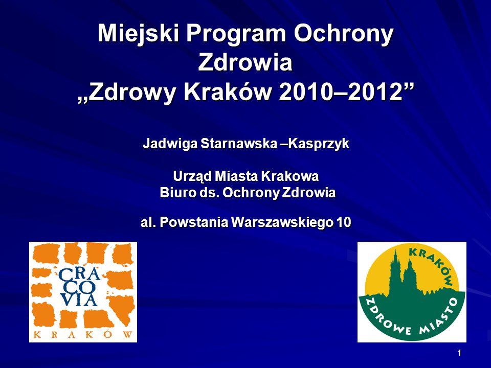 1 Miejski Program Ochrony Zdrowia Zdrowy Kraków 2010–2012 Jadwiga Starnawska –Kasprzyk Urząd Miasta Krakowa Biuro ds. Ochrony Zdrowia al. Powstania Wa