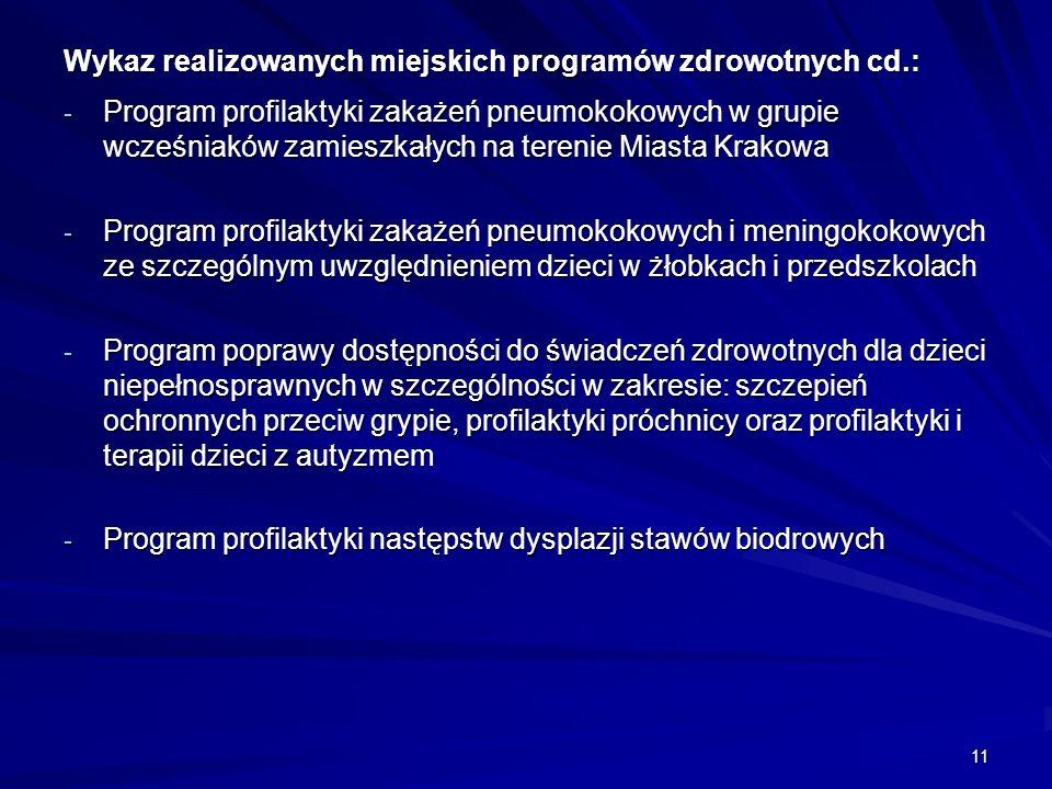 11 Wykaz realizowanych miejskich programów zdrowotnych cd.: - Program profilaktyki zakażeń pneumokokowych w grupie wcześniaków zamieszkałych na terenie Miasta Krakowa - Program profilaktyki zakażeń pneumokokowych i meningokokowych ze szczególnym uwzględnieniem dzieci w żłobkach i przedszkolach - Program poprawy dostępności do świadczeń zdrowotnych dla dzieci niepełnosprawnych w szczególności w zakresie: szczepień ochronnych przeciw grypie, profilaktyki próchnicy oraz profilaktyki i terapii dzieci z autyzmem - Program profilaktyki następstw dysplazji stawów biodrowych