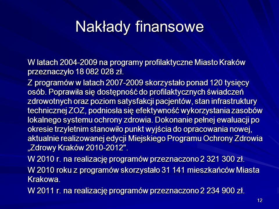 12 Nakłady finansowe W latach 2004-2009 na programy profilaktyczne Miasto Kraków przeznaczyło 18 082 028 zł. Z programów w latach 2007-2009 skorzystał