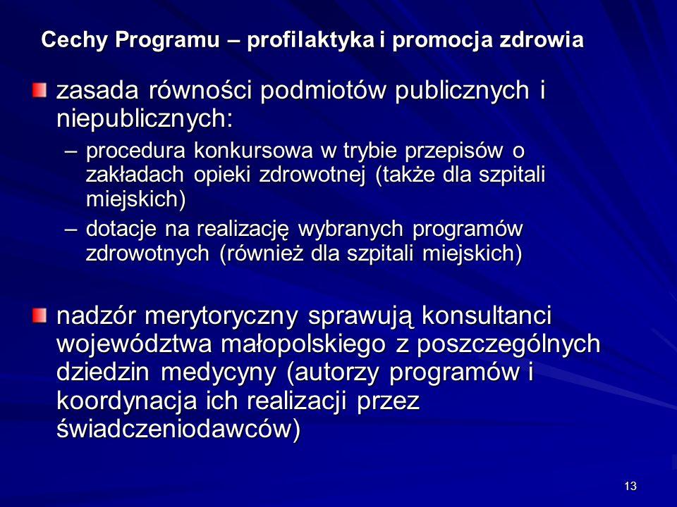 13 Cechy Programu – profilaktyka i promocja zdrowia zasada równości podmiotów publicznych i niepublicznych: –procedura konkursowa w trybie przepisów o
