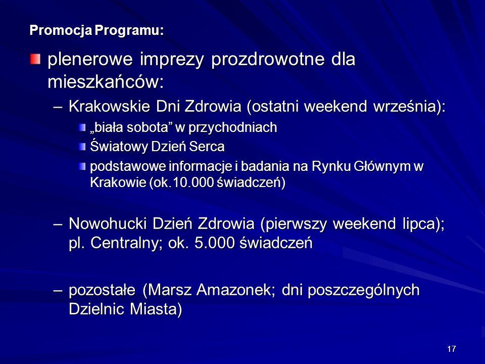 17 Promocja Programu: plenerowe imprezy prozdrowotne dla mieszkańców: –Krakowskie Dni Zdrowia (ostatni weekend września): biała sobota w przychodniach