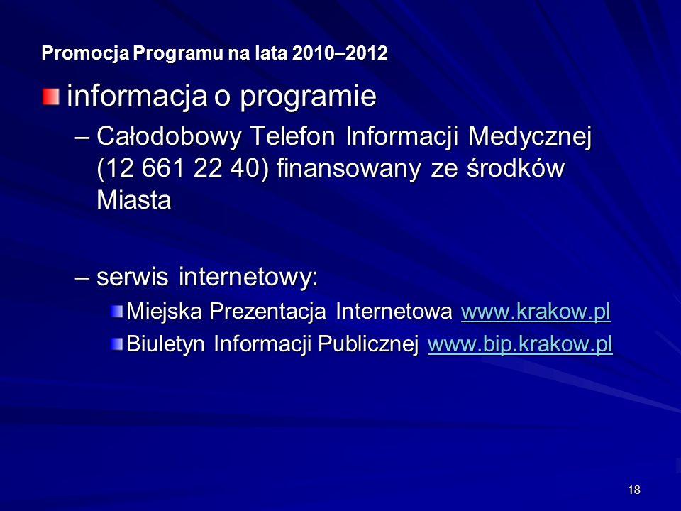 18 Promocja Programu na lata 2010–2012 informacja o programie –Całodobowy Telefon Informacji Medycznej (12 661 22 40) finansowany ze środków Miasta –s