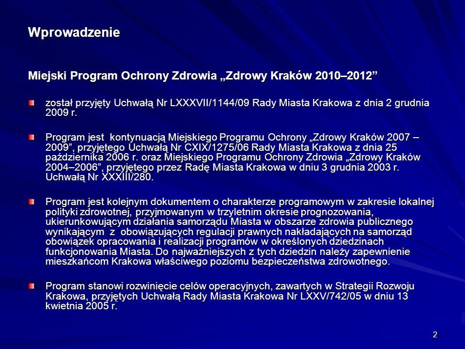 3 Wprowadzenie Program wyznacza kierunki działania w zakresie poprawy stanu zdrowia mieszkańców, zaspokajania ich potrzeb zdrowotnych oraz organizację opieki zdrowotnej Program zawiera: –diagnozę stanu zdrowotnego w Krakowie (stan zdrowia mieszkańców) –cele polityki zdrowotnej Gminy –wykaz programów profilaktycznych przyjętych do realizacji w latach 2010-2012 –stan zasobów ochrony zdrowia w Krakowie (infrastruktura).