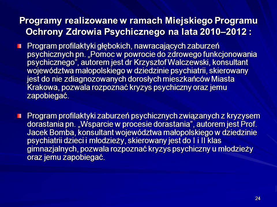 24 Programy realizowane w ramach Miejskiego Programu Ochrony Zdrowia Psychicznego na lata 2010–2012 : Program profilaktyki głębokich, nawracających za