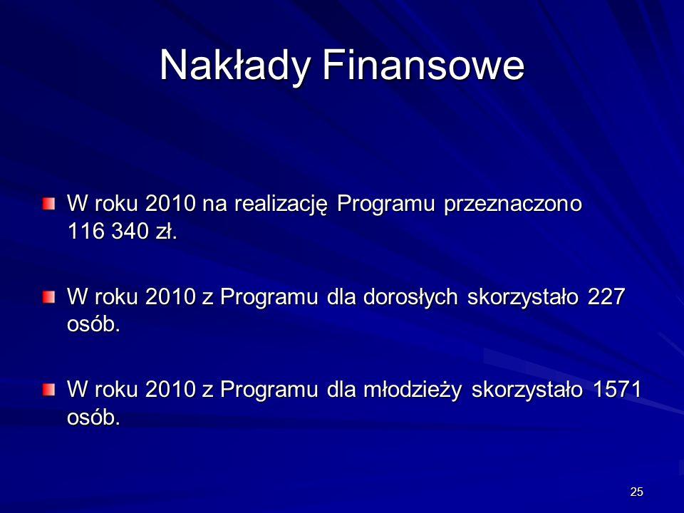 25 Nakłady Finansowe W roku 2010 na realizację Programu przeznaczono 116 340 zł. W roku 2010 z Programu dla dorosłych skorzystało 227 osób. W roku 201