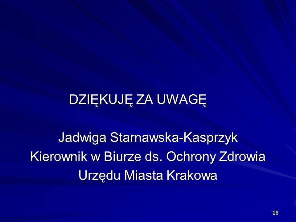 26 DZIĘKUJĘ ZA UWAGĘ DZIĘKUJĘ ZA UWAGĘ Jadwiga Starnawska-Kasprzyk Kierownik w Biurze ds. Ochrony Zdrowia Urzędu Miasta Krakowa