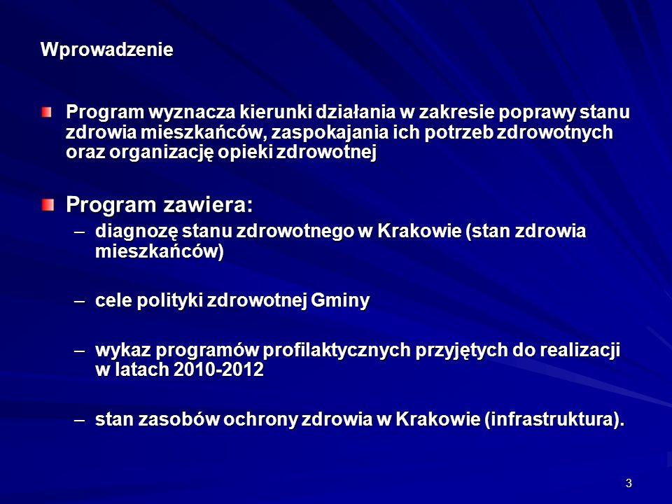 24 Programy realizowane w ramach Miejskiego Programu Ochrony Zdrowia Psychicznego na lata 2010–2012 : Program profilaktyki głębokich, nawracających zaburzeń psychicznych pn.