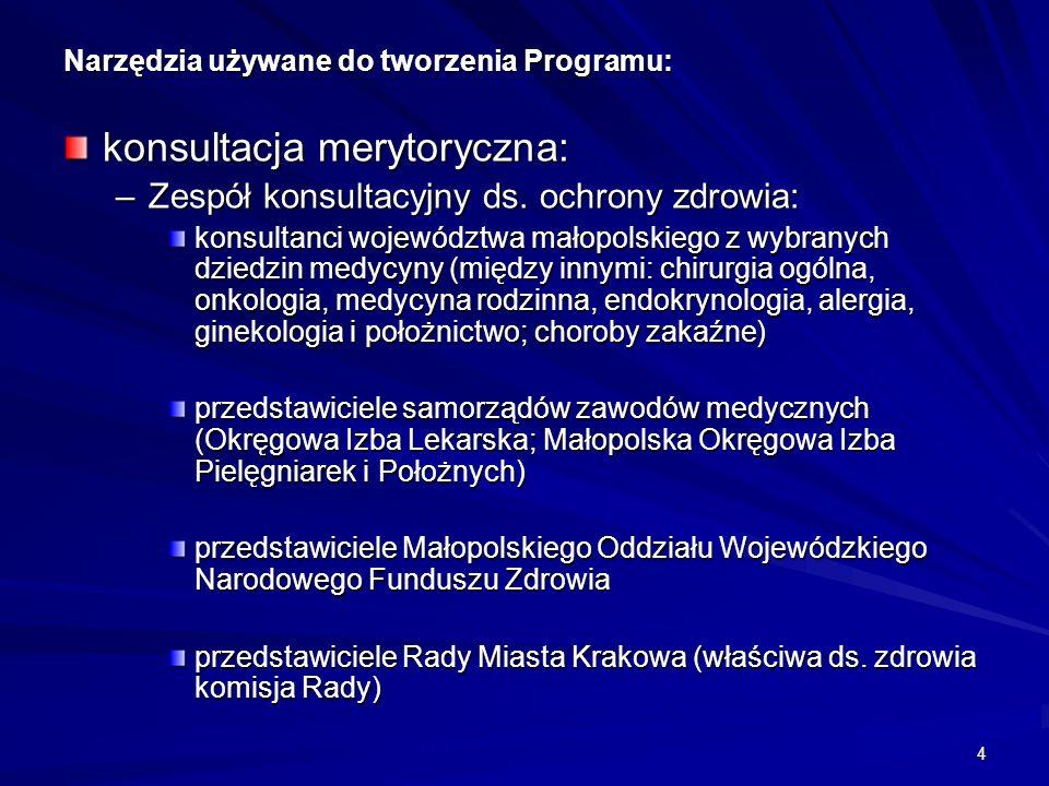 4 Narzędzia używane do tworzenia Programu: konsultacja merytoryczna: –Zespół konsultacyjny ds. ochrony zdrowia: konsultanci województwa małopolskiego