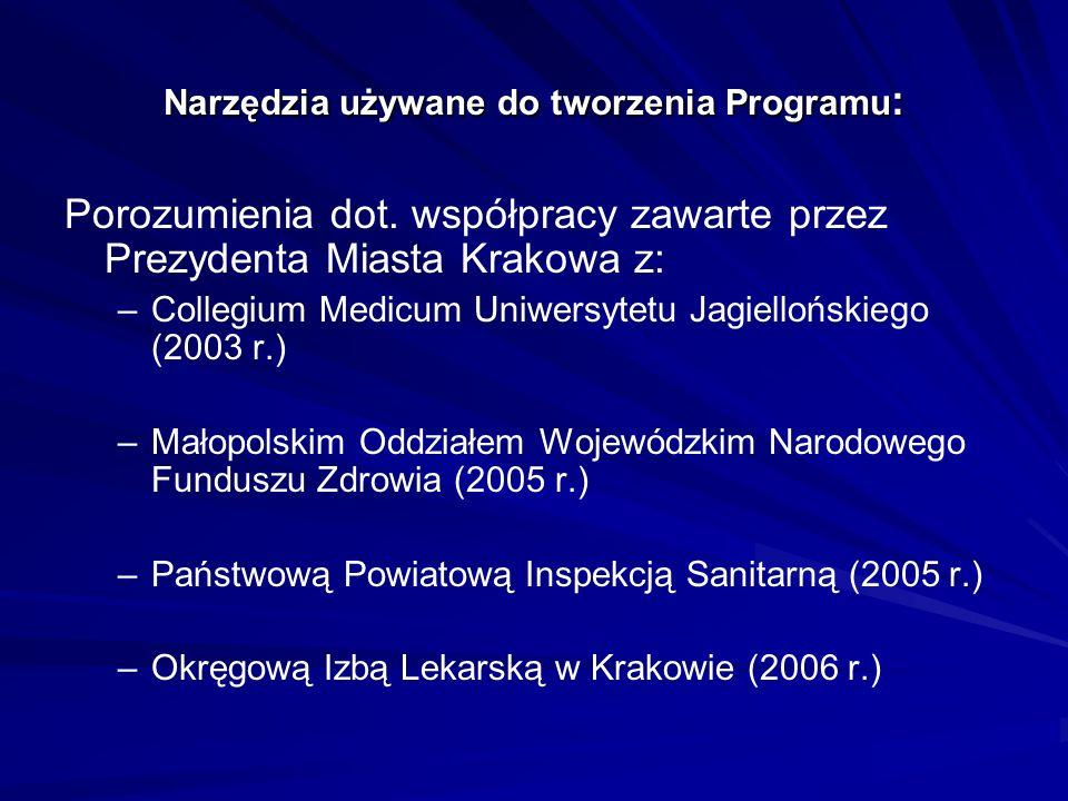 Narzędzia używane do tworzenia Programu : Porozumienia dot. współpracy zawarte przez Prezydenta Miasta Krakowa z: – –Collegium Medicum Uniwersytetu Ja