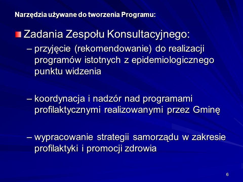 6 Narzędzia używane do tworzenia Programu: Zadania Zespołu Konsultacyjnego: –przyjęcie (rekomendowanie) do realizacji programów istotnych z epidemiolo