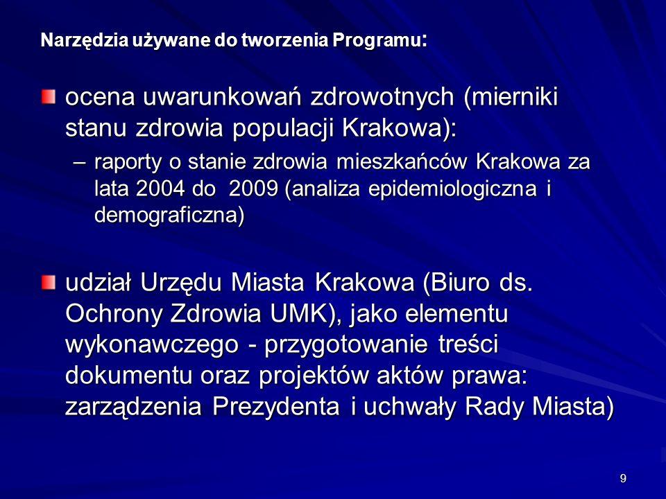 9 Narzędzia używane do tworzenia Programu : ocena uwarunkowań zdrowotnych (mierniki stanu zdrowia populacji Krakowa): –raporty o stanie zdrowia mieszk