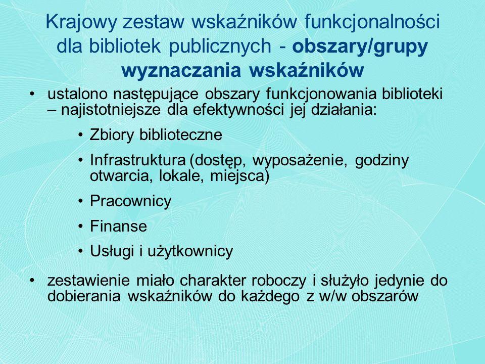 Krajowy zestaw wskaźników funkcjonalności dla bibliotek publicznych - obszary/grupy wyznaczania wskaźników ustalono następujące obszary funkcjonowania