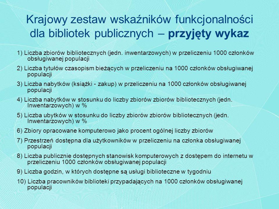 1) Liczba zbiorów bibliotecznych (jedn. inwentarzowych) w przeliczeniu 1000 członków obsługiwanej populacji 2) Liczba tytułów czasopism bieżących w pr