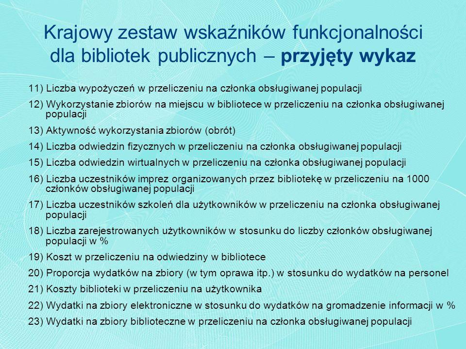 11) Liczba wypożyczeń w przeliczeniu na członka obsługiwanej populacji 12) Wykorzystanie zbiorów na miejscu w bibliotece w przeliczeniu na członka obs