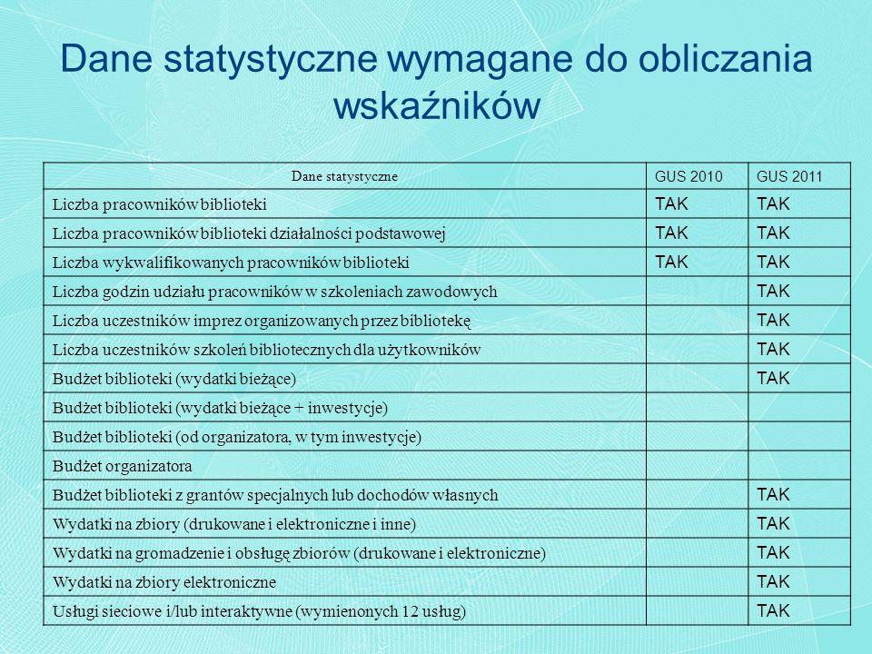 Dane statystyczne GUS 2010GUS 2011 Liczba pracowników biblioteki TAK Liczba pracowników biblioteki działalności podstawowej TAK Liczba wykwalifikowany