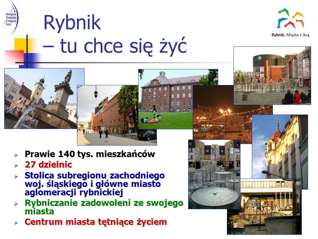 Rybnik – tu chce się żyć Prawie 140 tys. mieszkańców Prawie 140 tys. mieszkańców 27 dzielnic 27 dzielnic Stolica subregionu zachodniego woj. śląskiego